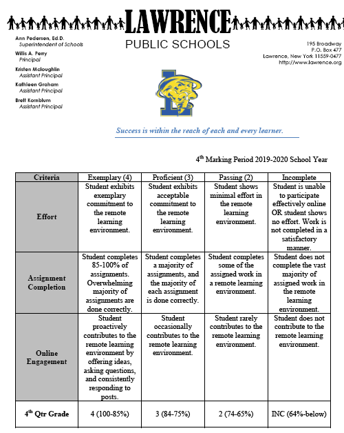 4th Marking Period Grading Rubric