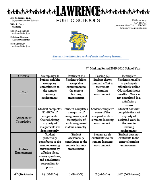 4th Mk Pd rubric